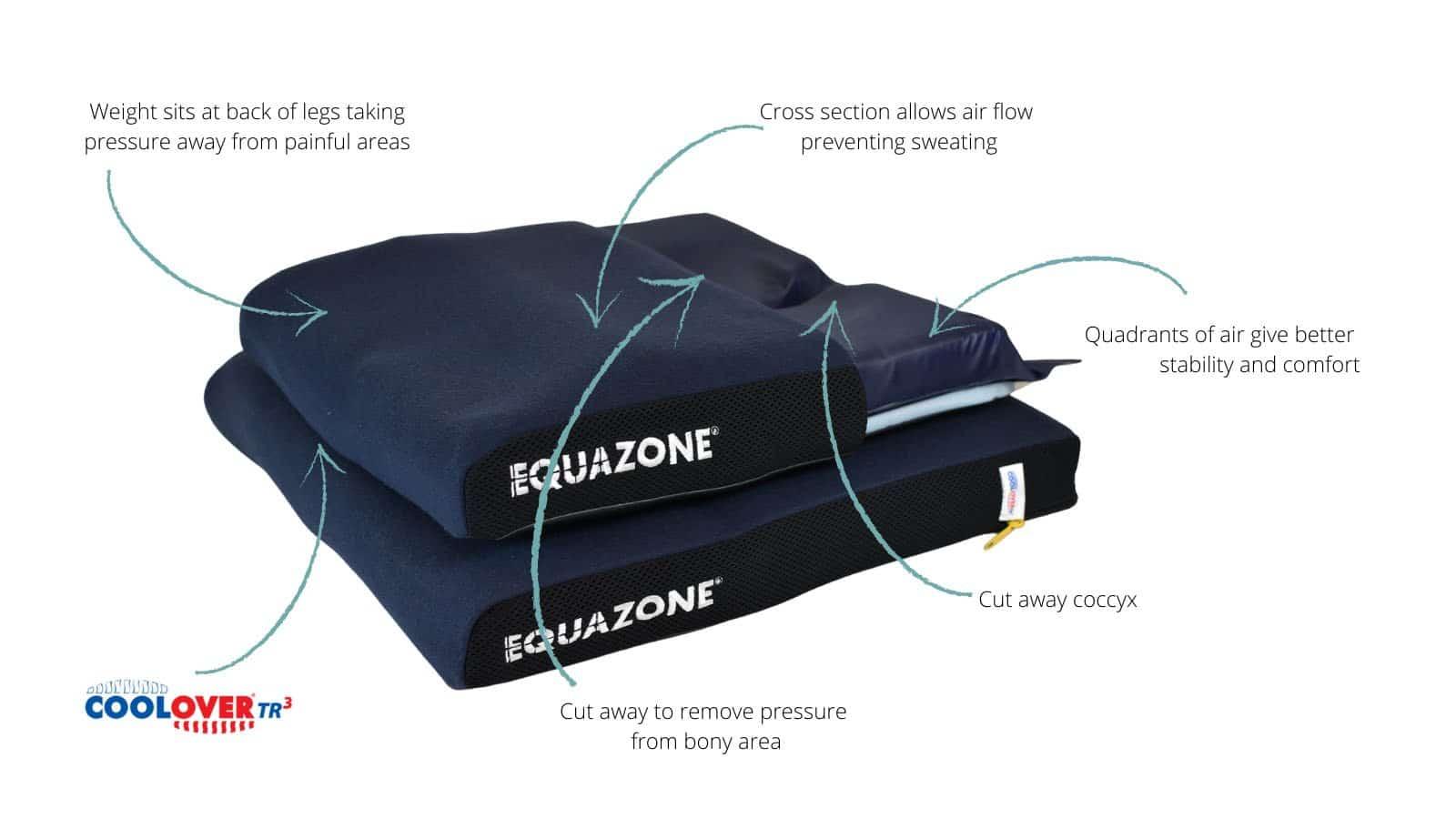 Equazone Air Cushion Features