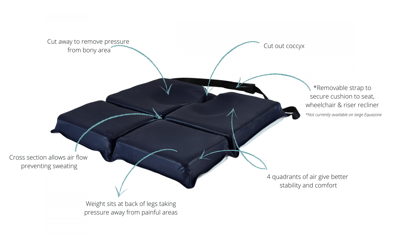 Equazone pressure cushion.  Instant air cushion for pressure care